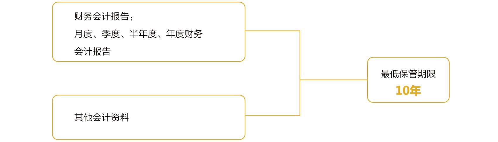 会计档案保管_08.jpg