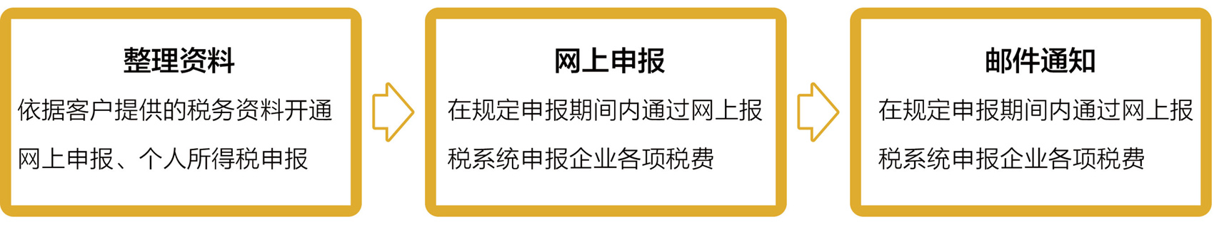 纳税申报_06.jpg