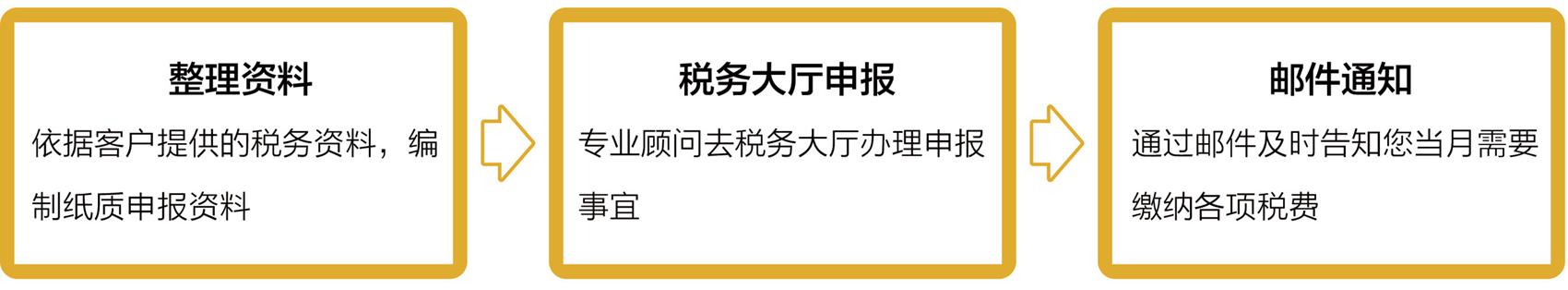 纳税申报_08.jpg