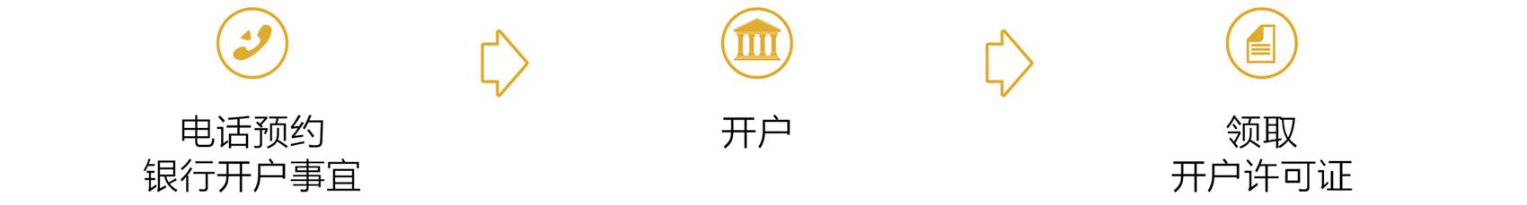 银行开户_06.jpg