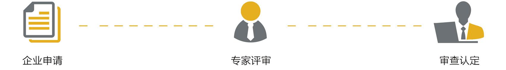 高新技术企业认定_06.jpg